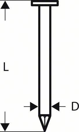 Rundkopf-Streifennagel SN21RK