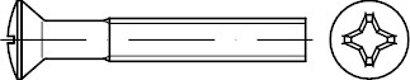 DIN 966 A 2 H Linsensenkschrauben mit Phillips-Kreuzschlitz H