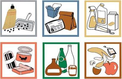 Piktogramm-Aufkleber-Set für Werkstoffsammler