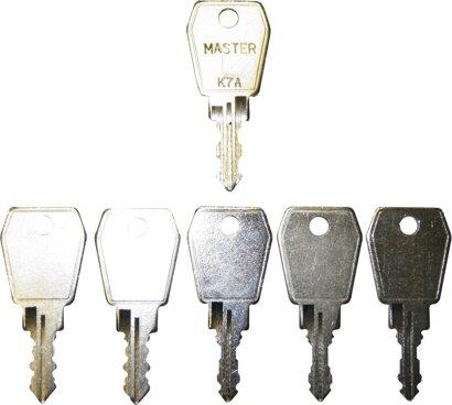 Masterschlüssel für Verteilerschrank