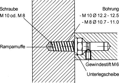 Montageset für einseitige Befestigung Holz