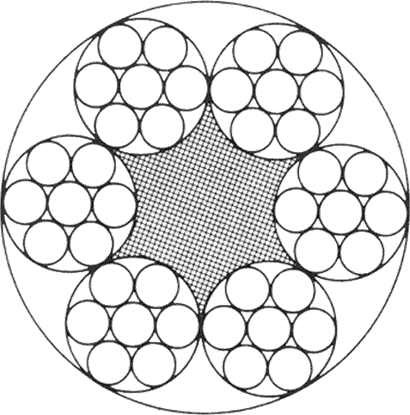 Drahtseil 6x7